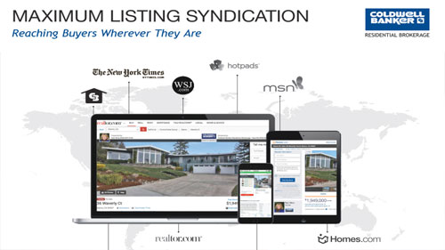 Maximun Listing Syndication